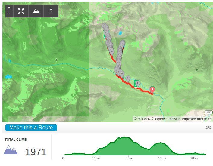 GPS track and elevation profile for Vinciguerra Glacier trek