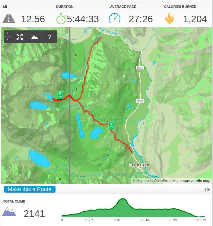GPS track of Cerro Fitz Roy trek from El Chalten Argentina