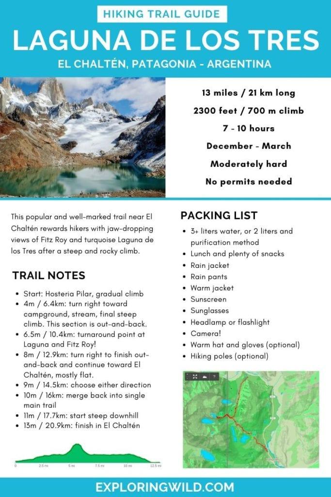 Printable trail guide to Laguna de los Tres trek in Patagonia