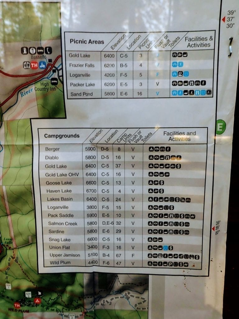 Lost Sierra campground list