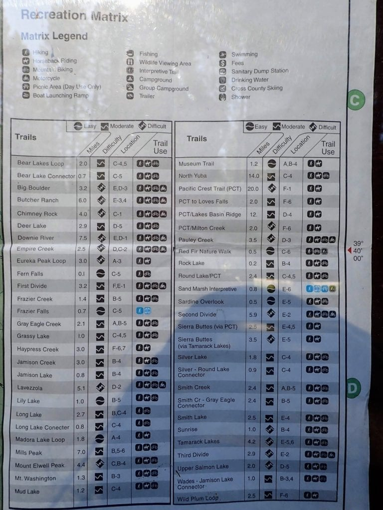 Lost Sierra trail list