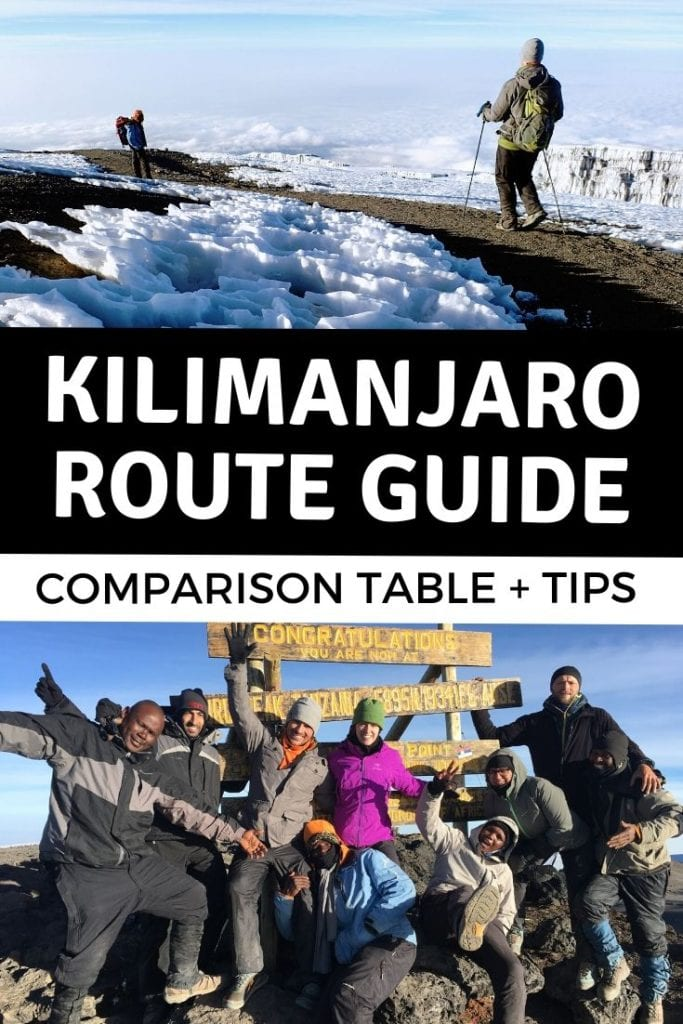 Pictures of hikers on Kilimanjaro, with text: Kilimanjaro Route Guide, comparison table + tips