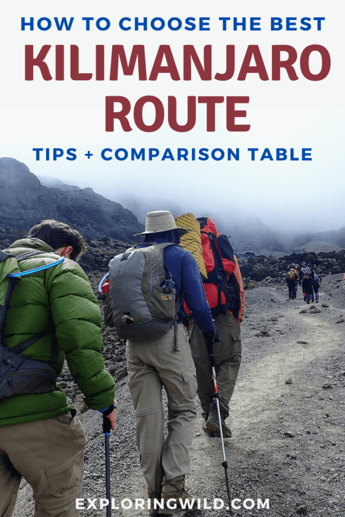 Pictures of hikers on Kilimanjaro, with text: How to choose the best Kilimanjaro route, comparison table + tips